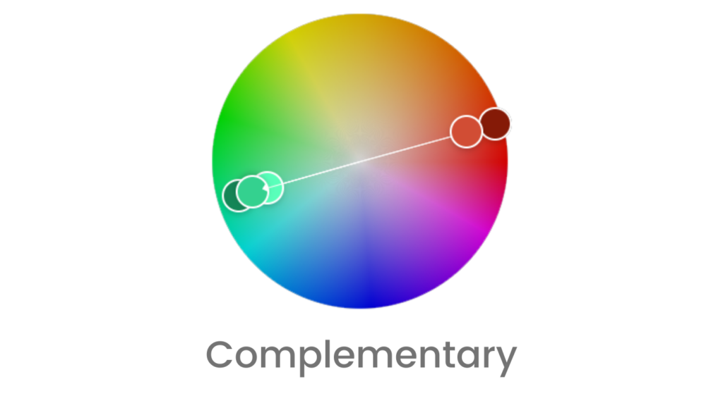 colour wheel showcasing a complementary colour harmony